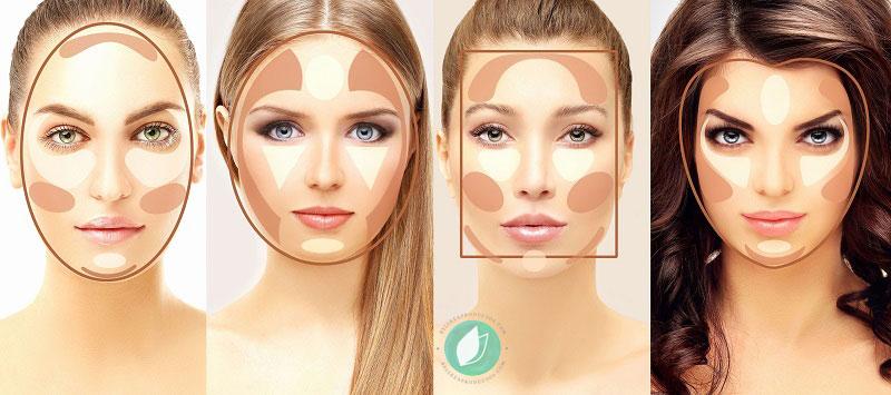 Aplicar El Colorete Según La Forma De Tu Cara